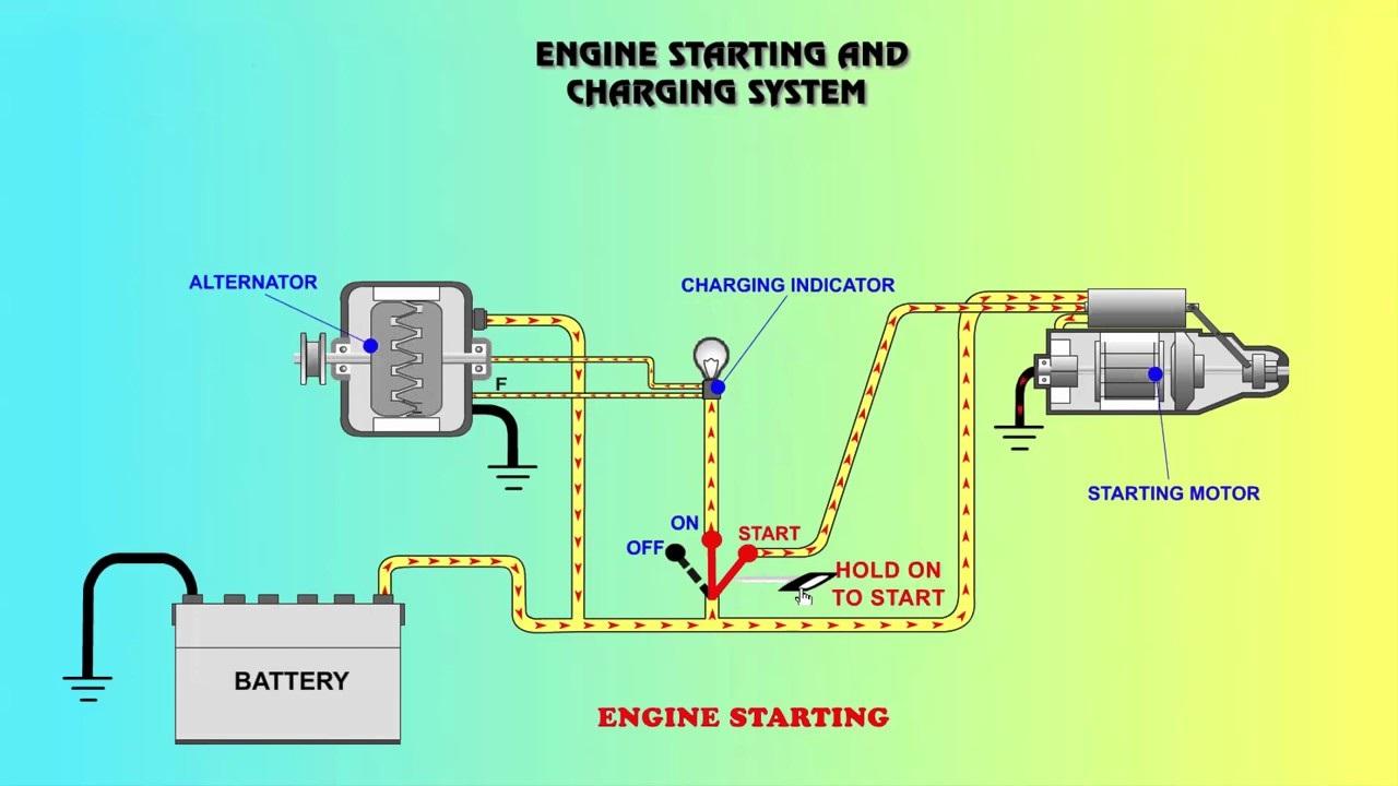 Starting & Charging